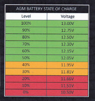 AGM Battery Voltage-Charging_0001.jpg
